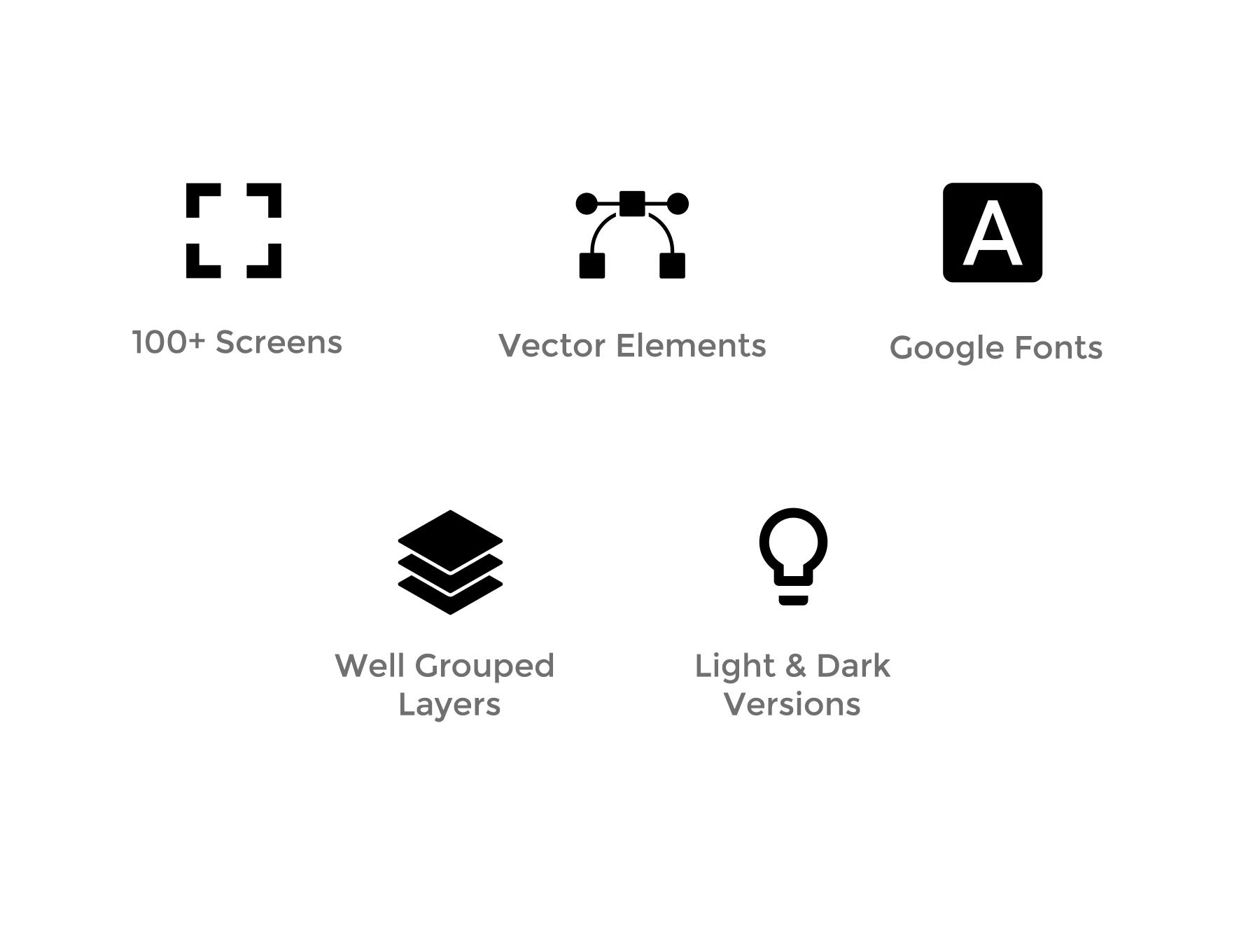 Free - Sorento Dashboard UI Kit on UI8