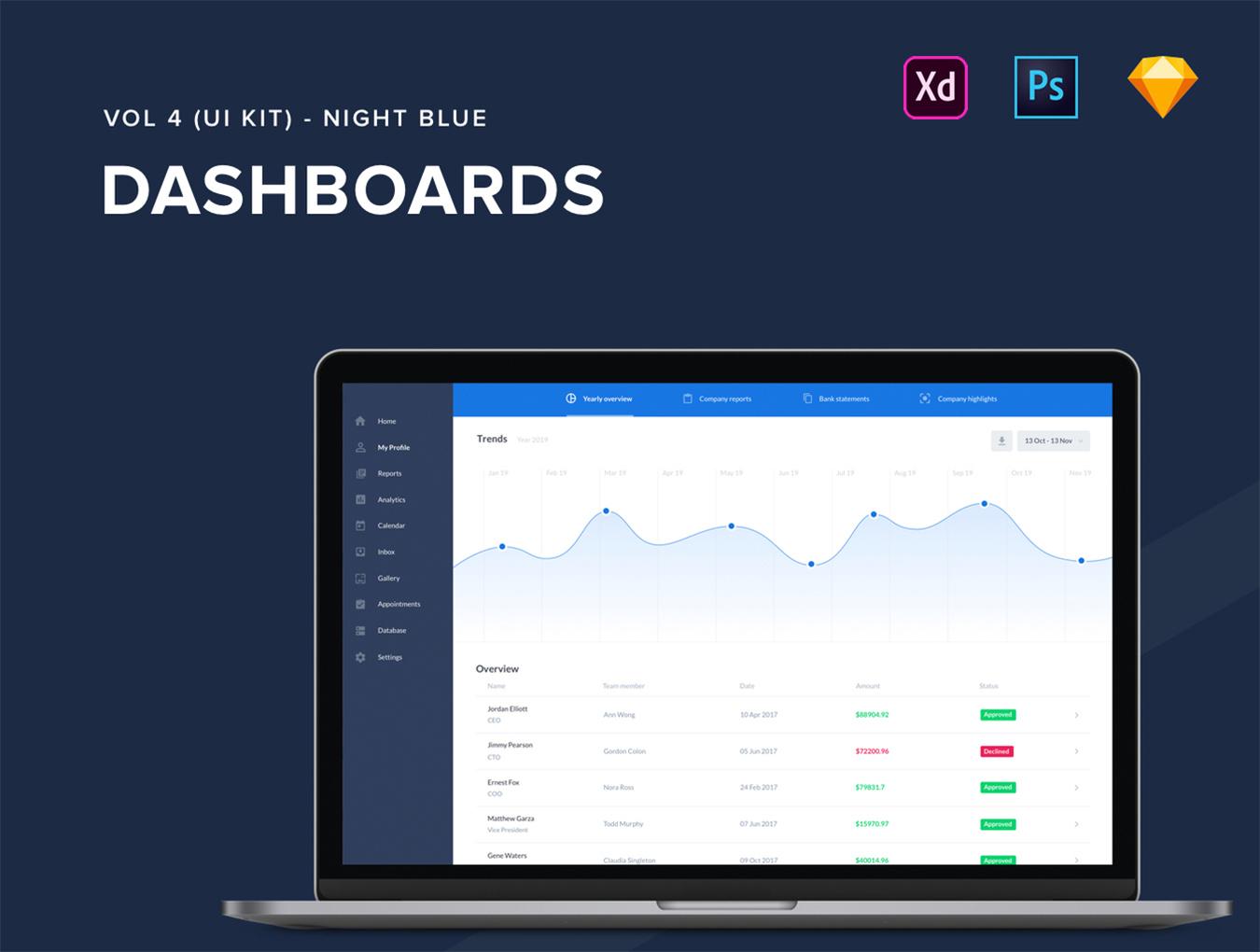 The Admin Web Dashboard UI Kit — UI Kits on UI8