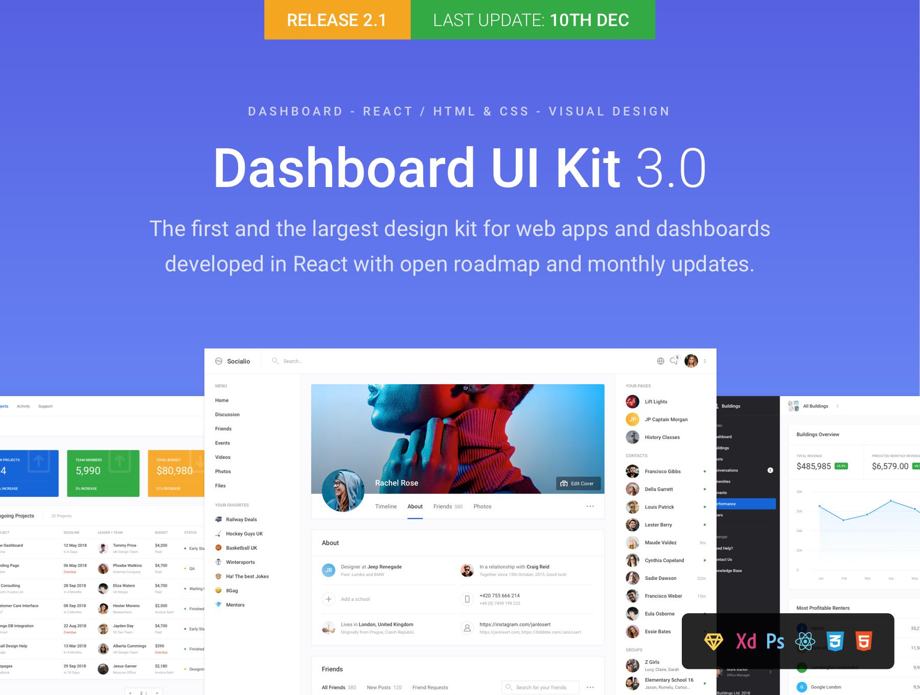 Dashboard UI Kit 3 0 — UI Kits on UI8