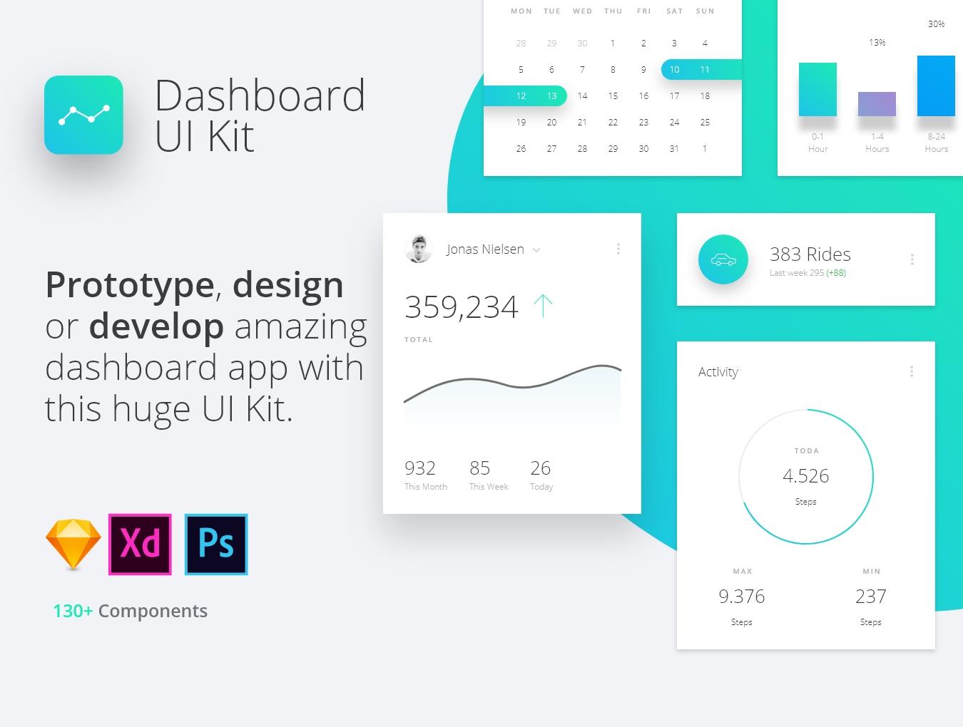 Datta Dashboard UI Kit — UI Kits on UI8